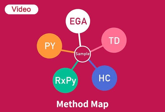Method Map