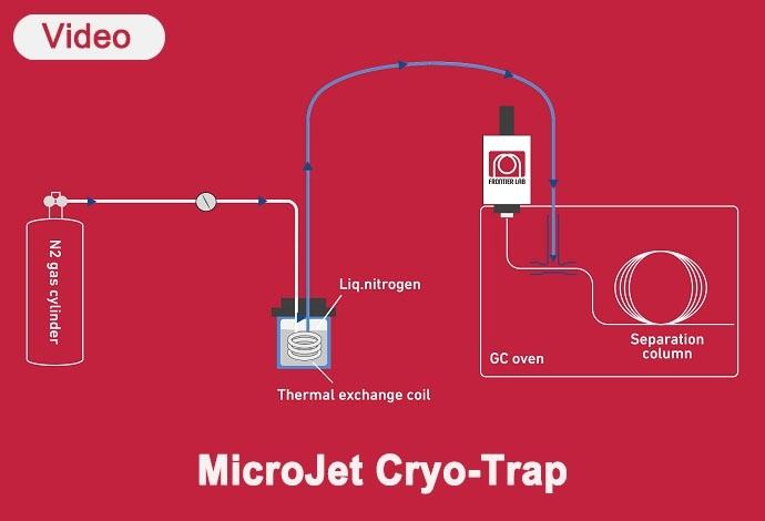 MicroJet Cryo-Trap