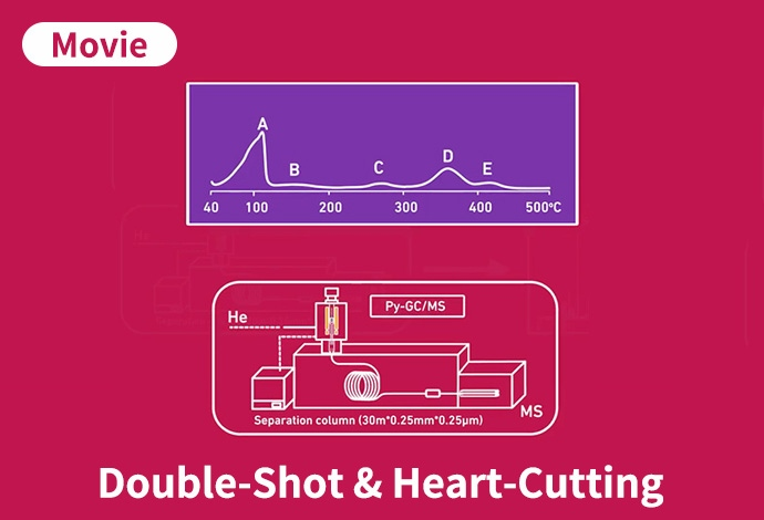 Double-Shot & Heart-Cutting