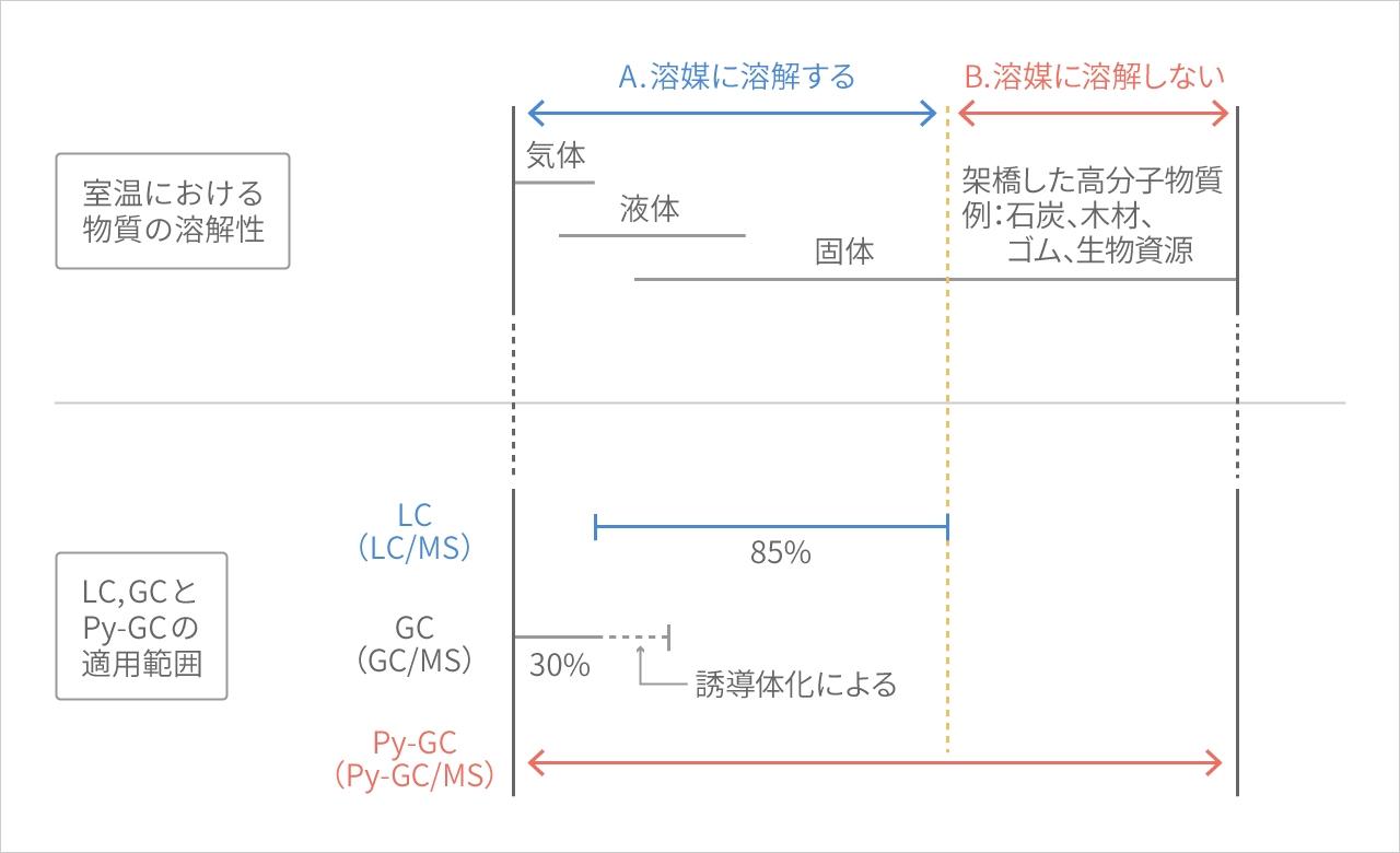 Methodology img01 02